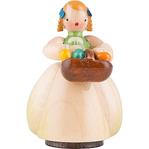 Small Figures & Ornaments Easter World Schaarschmidt Girl with Egg Basket - 4 cm / 1.6 inch